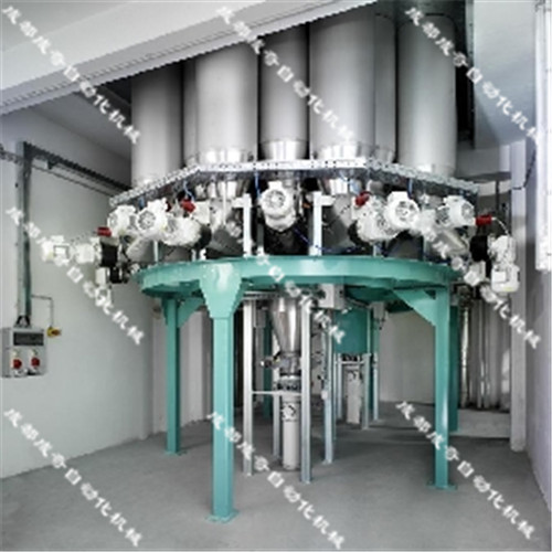 Automatic batching equipment for the mixer